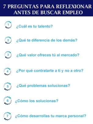 7 PREGUNTAS ANTES BUSCAR EMPLEO